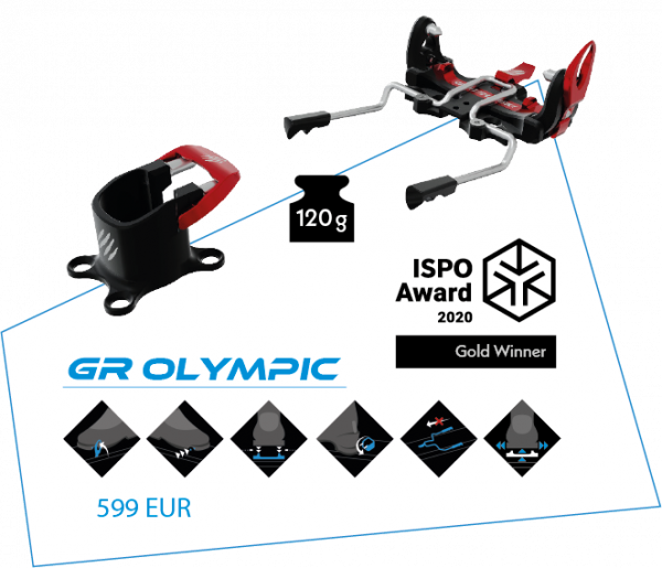 Grizzly GR Olympic